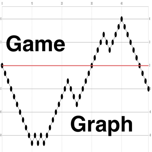 Graph Game